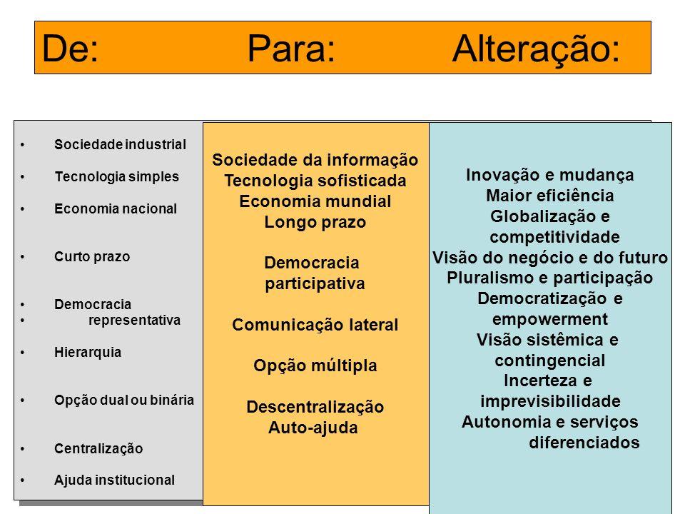 De: Para: Alteração: Sociedade da informação Inovação e mudança