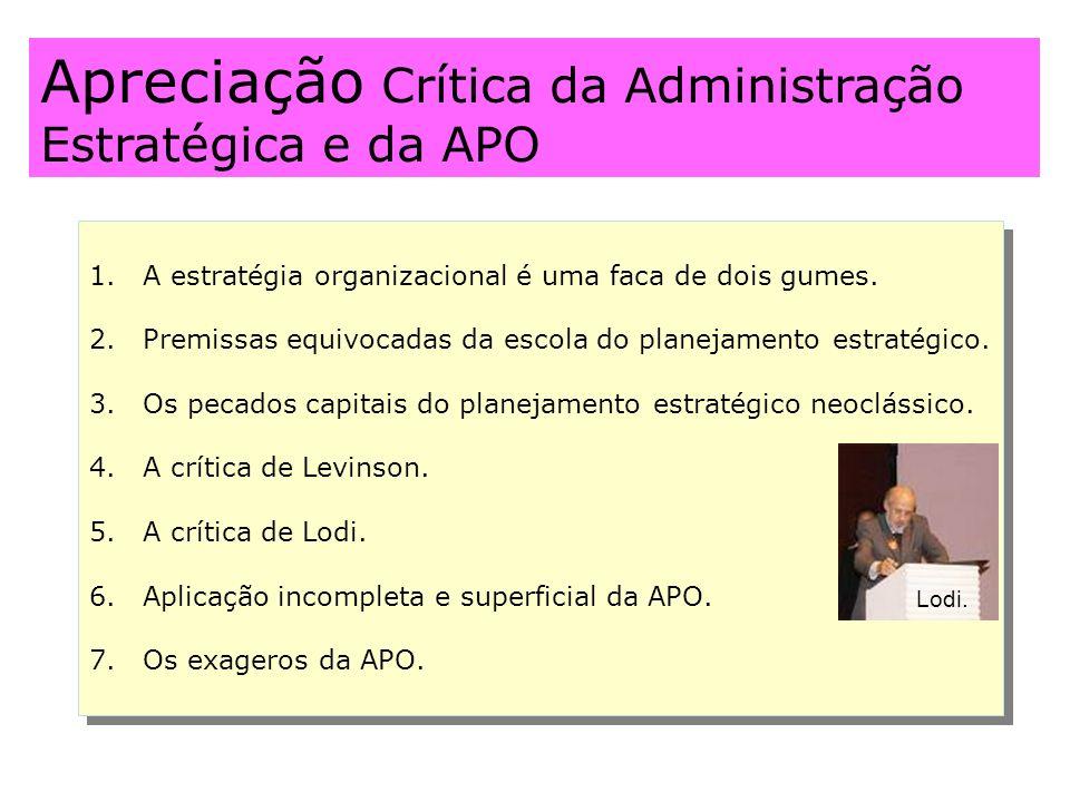 Apreciação Crítica da Administração Estratégica e da APO