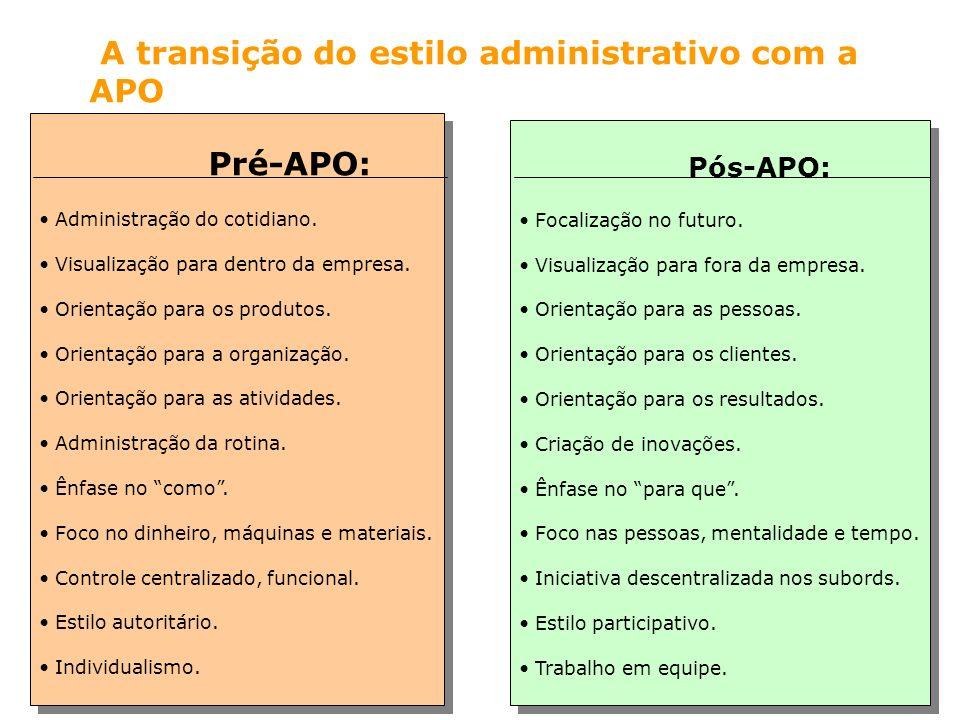 A transição do estilo administrativo com a APO