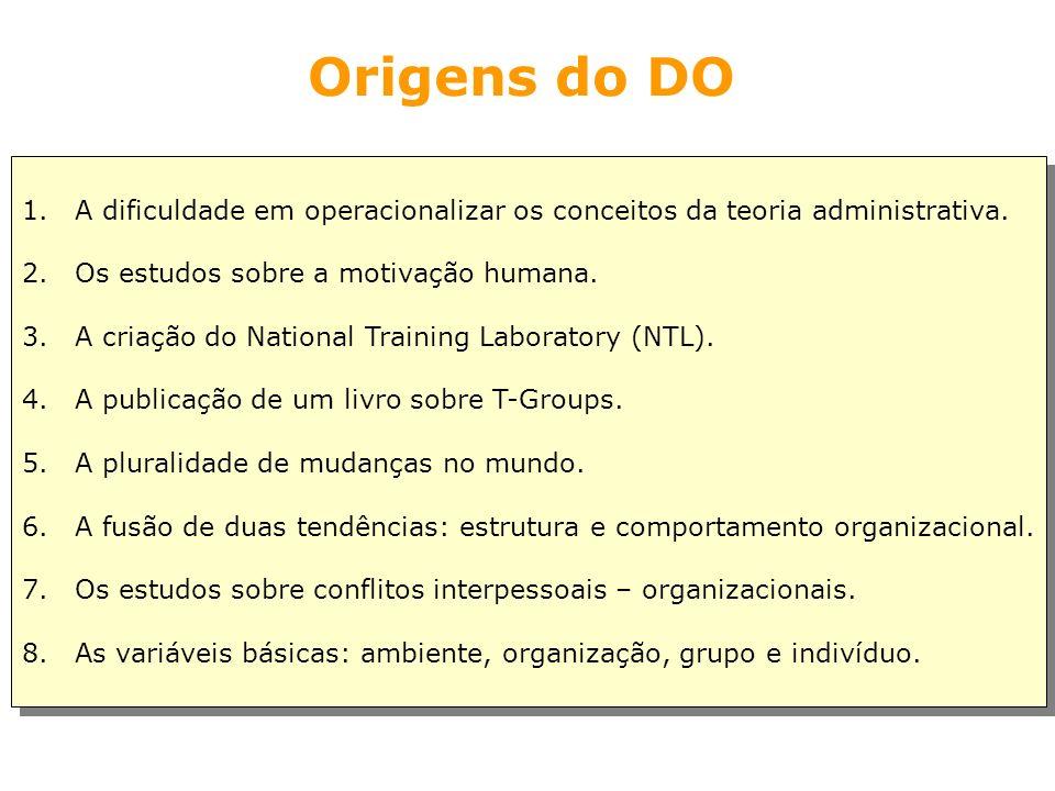 Origens do DOA dificuldade em operacionalizar os conceitos da teoria administrativa. Os estudos sobre a motivação humana.