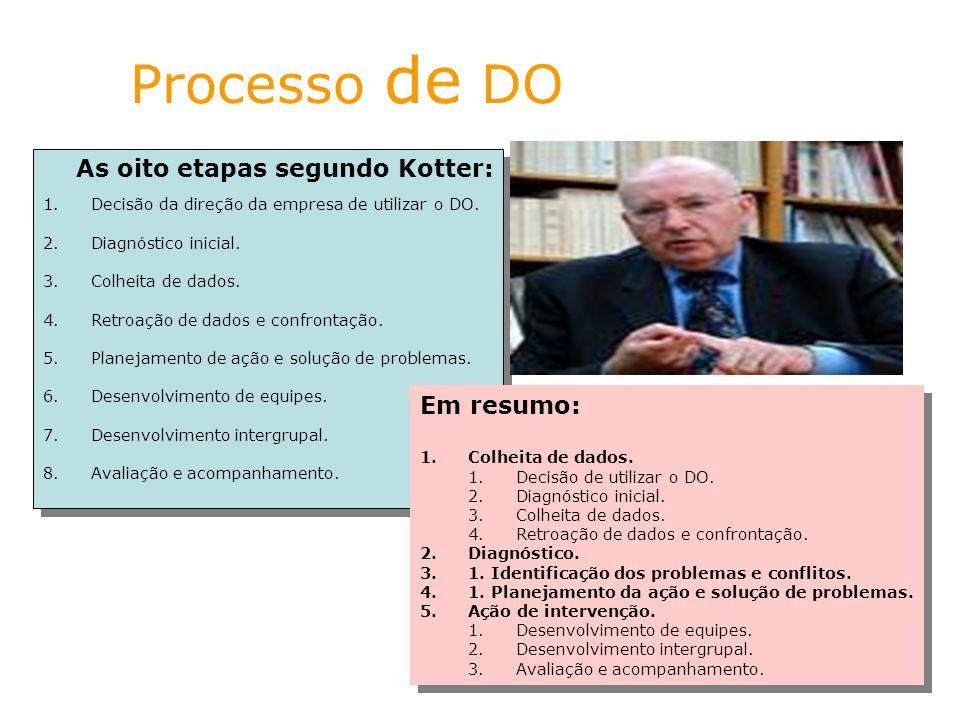 Processo de DO As oito etapas segundo Kotter: Em resumo: