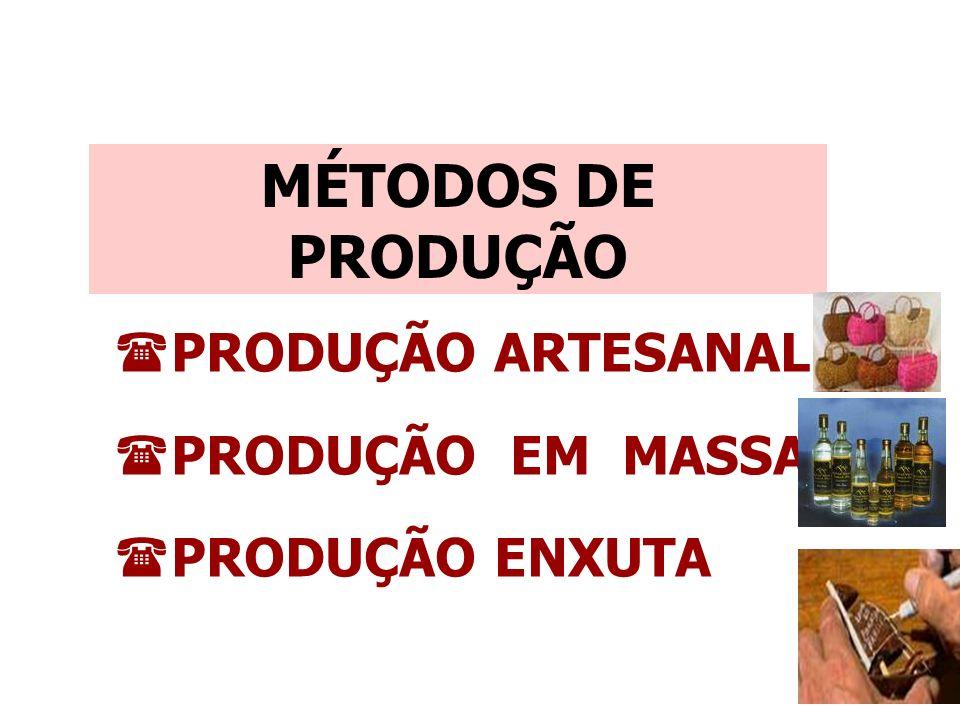 MÉTODOS DE PRODUÇÃO PRODUÇÃO ARTESANAL PRODUÇÃO EM MASSA