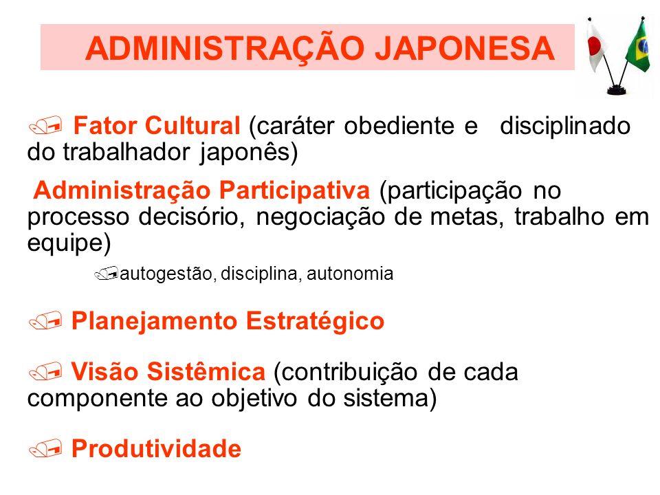 ADMINISTRAÇÃO JAPONESA