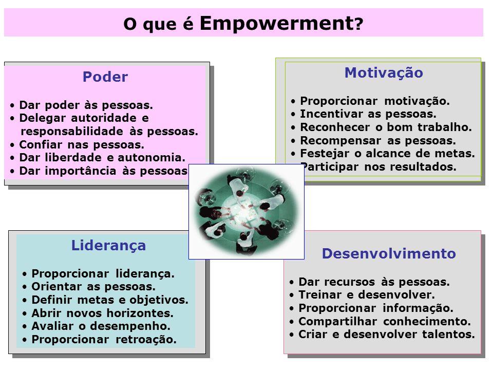 O que é Empowerment Motivação Poder Liderança Desenvolvimento