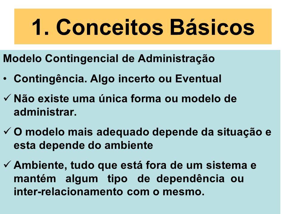 1. Conceitos Básicos Modelo Contingencial de Administração