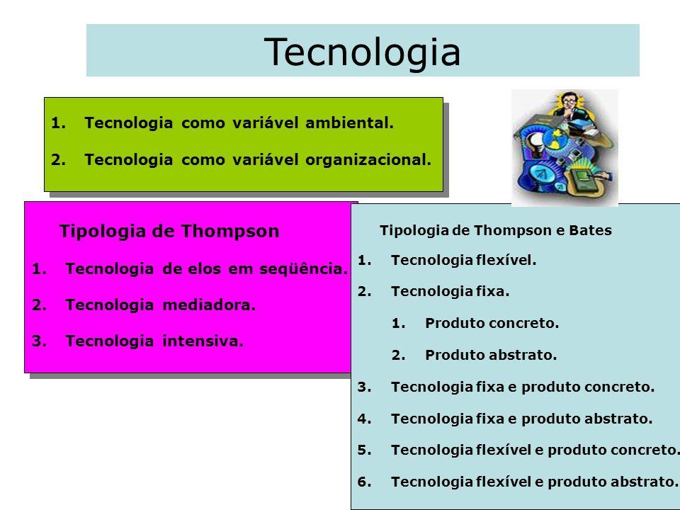 Tecnologia Tecnologia como variável ambiental.