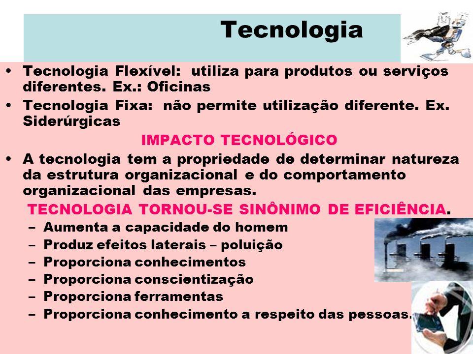 TECNOLOGIA TORNOU-SE SINÔNIMO DE EFICIÊNCIA.