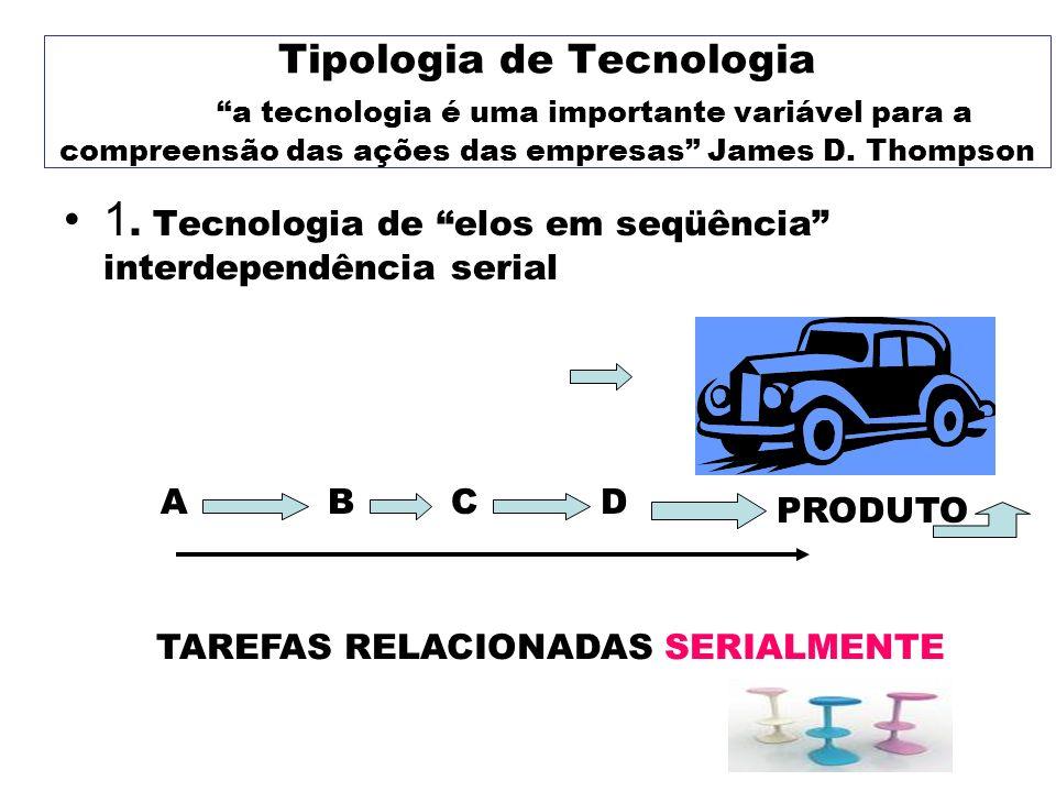 1. Tecnologia de elos em seqüência interdependência serial