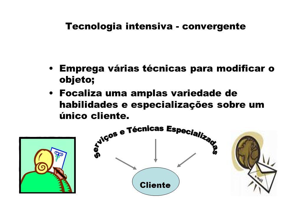 Tecnologia intensiva - convergente