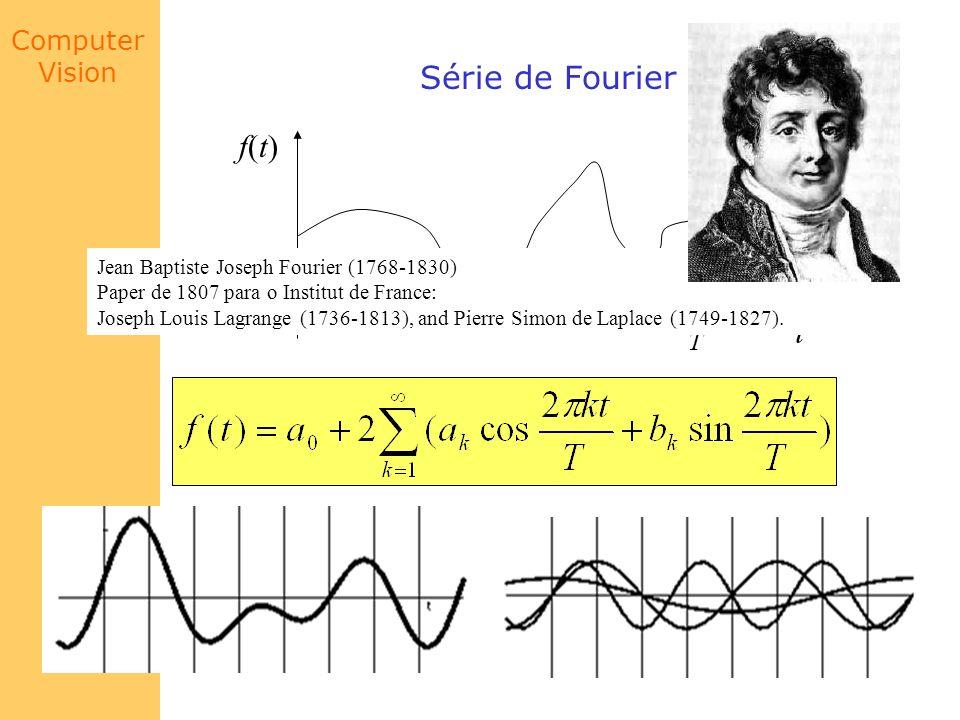 Série de Fourier f(t) t T Jean Baptiste Joseph Fourier (1768-1830)