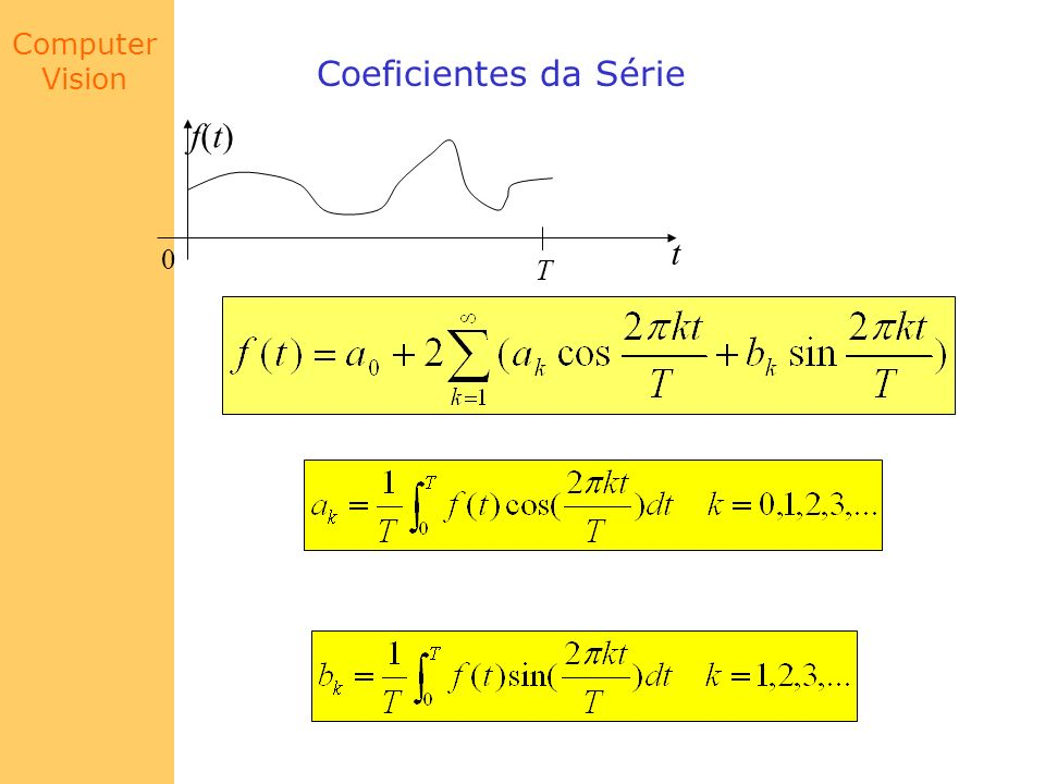 Coeficientes da Série f(t) t T