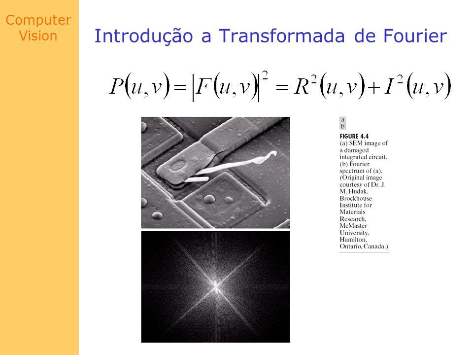Introdução a Transformada de Fourier