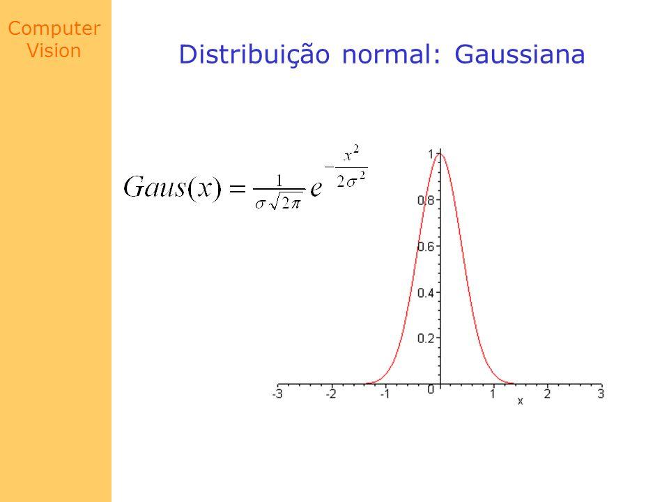 Distribuição normal: Gaussiana