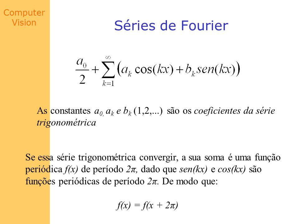 Séries de Fourier As constantes a0, ak e bk (1,2,...) são os coeficientes da série. trigonométrica.