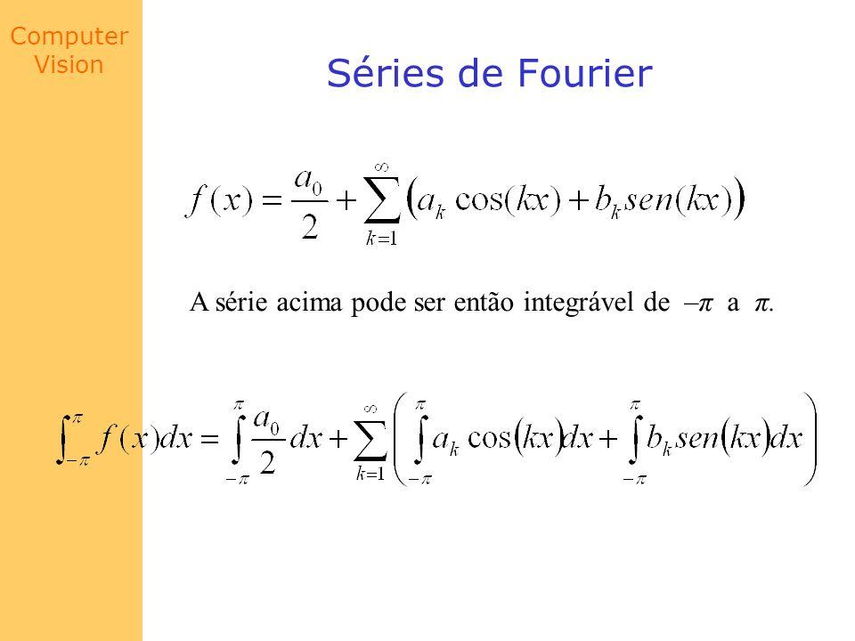 Séries de Fourier A série acima pode ser então integrável de –π a π.