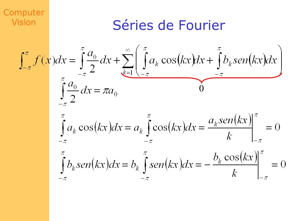 Séries de Fourier