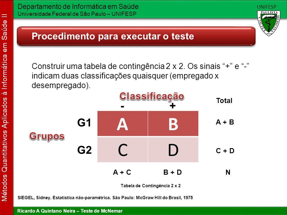 Tabela de Contingência 2 x 2