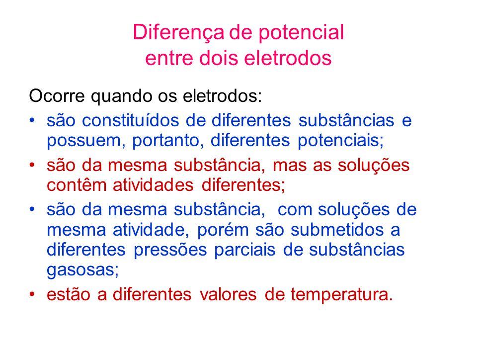 Diferença de potencial entre dois eletrodos