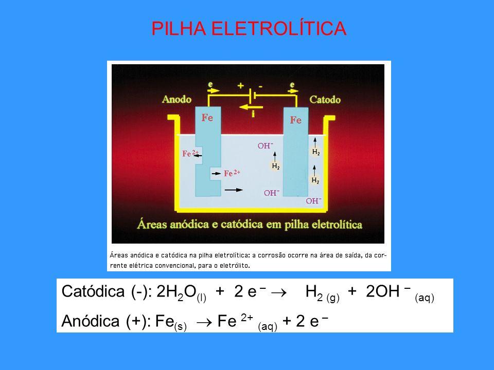 PILHA ELETROLÍTICA Catódica (-): 2H2O(l) + 2 e –  H2 (g) + 2OH – (aq)