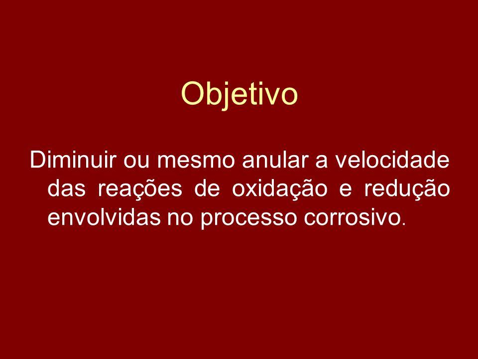 ObjetivoDiminuir ou mesmo anular a velocidade das reações de oxidação e redução envolvidas no processo corrosivo.