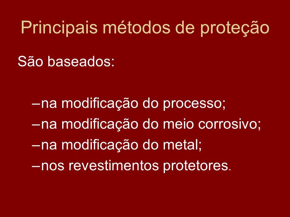 Principais métodos de proteção