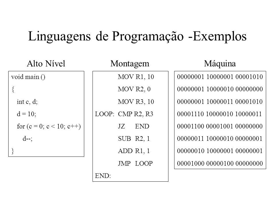 Linguagens de Programação -Exemplos