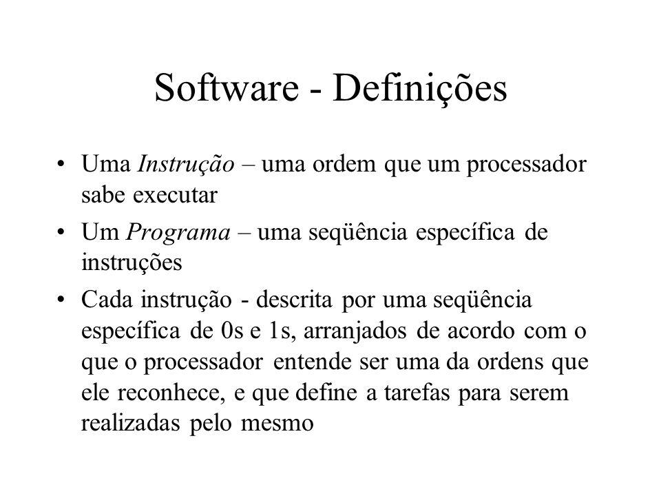 Software - DefiniçõesUma Instrução – uma ordem que um processador sabe executar. Um Programa – uma seqüência específica de instruções.
