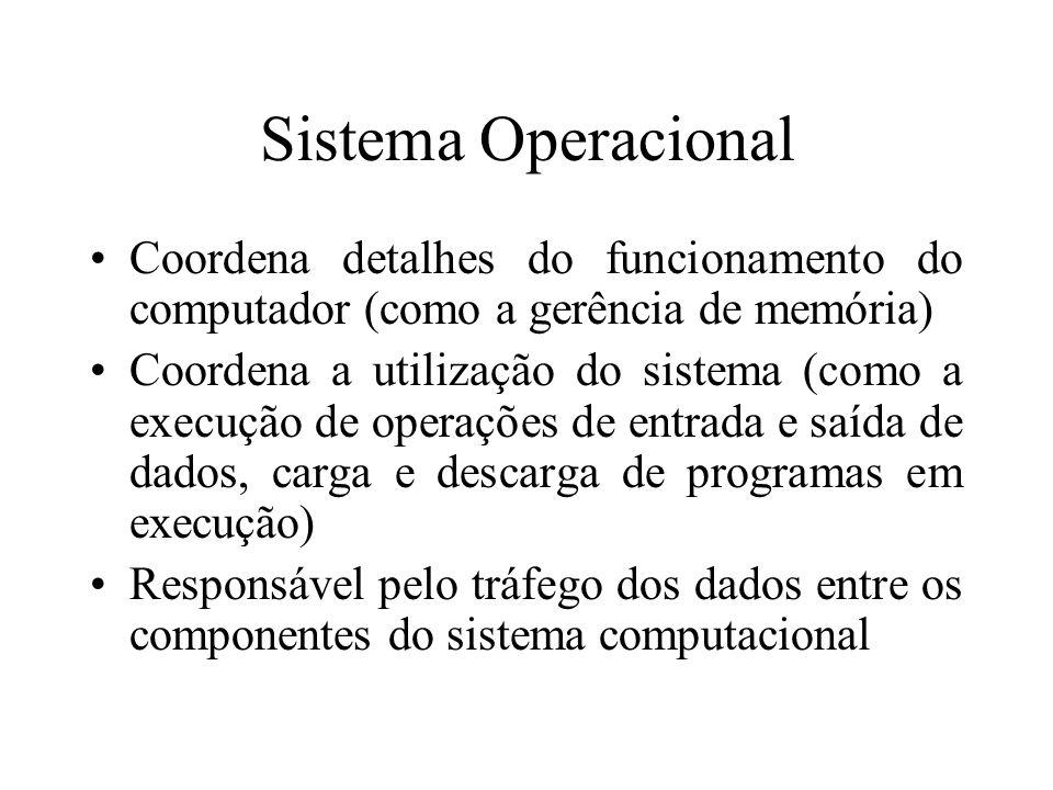 Sistema Operacional Coordena detalhes do funcionamento do computador (como a gerência de memória)