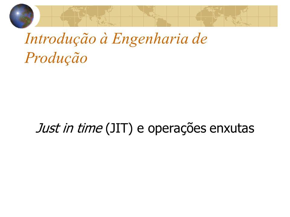 Just in time (JIT) e operações enxutas
