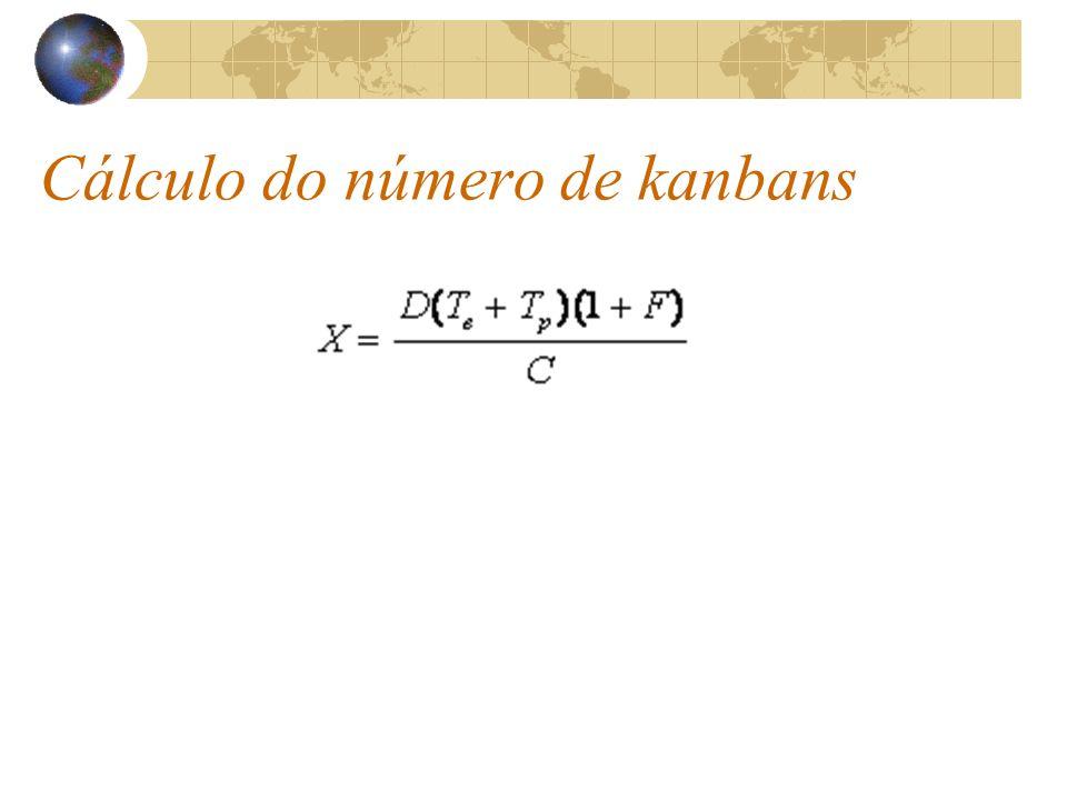 Cálculo do número de kanbans