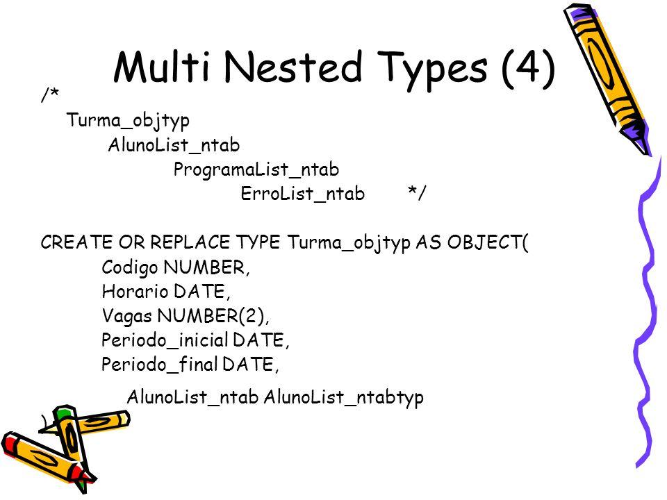 Multi Nested Types (4) AlunoList_ntab AlunoList_ntabtyp /*