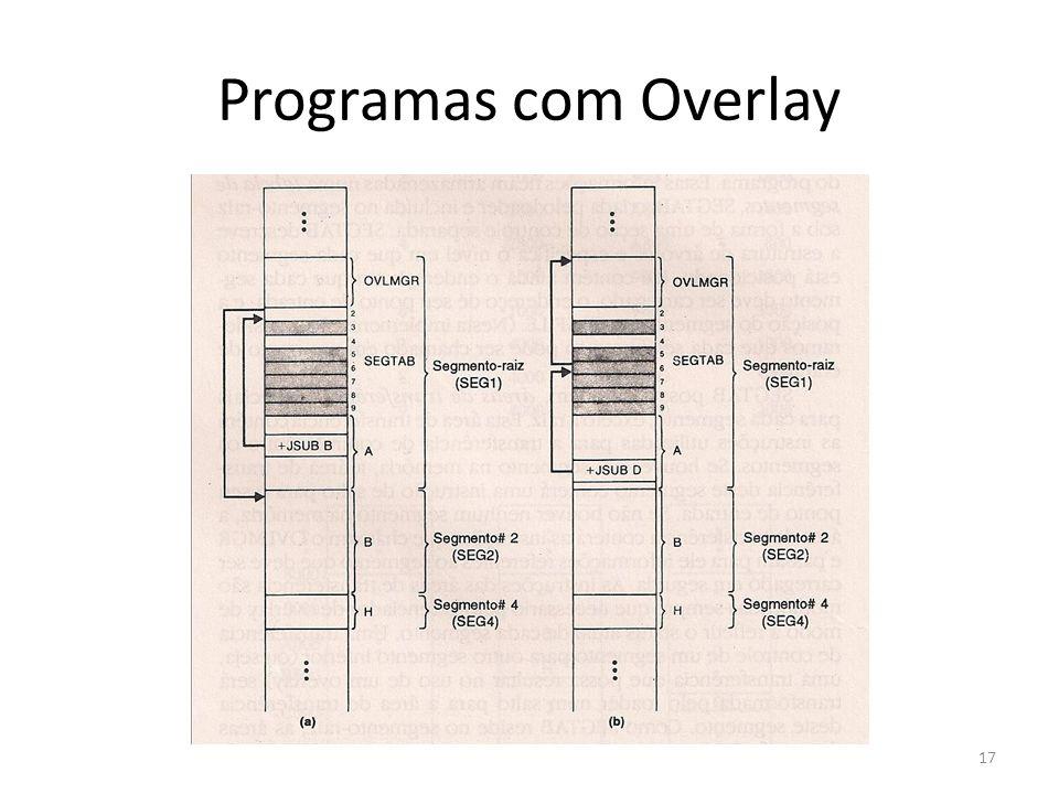 Programas com Overlay