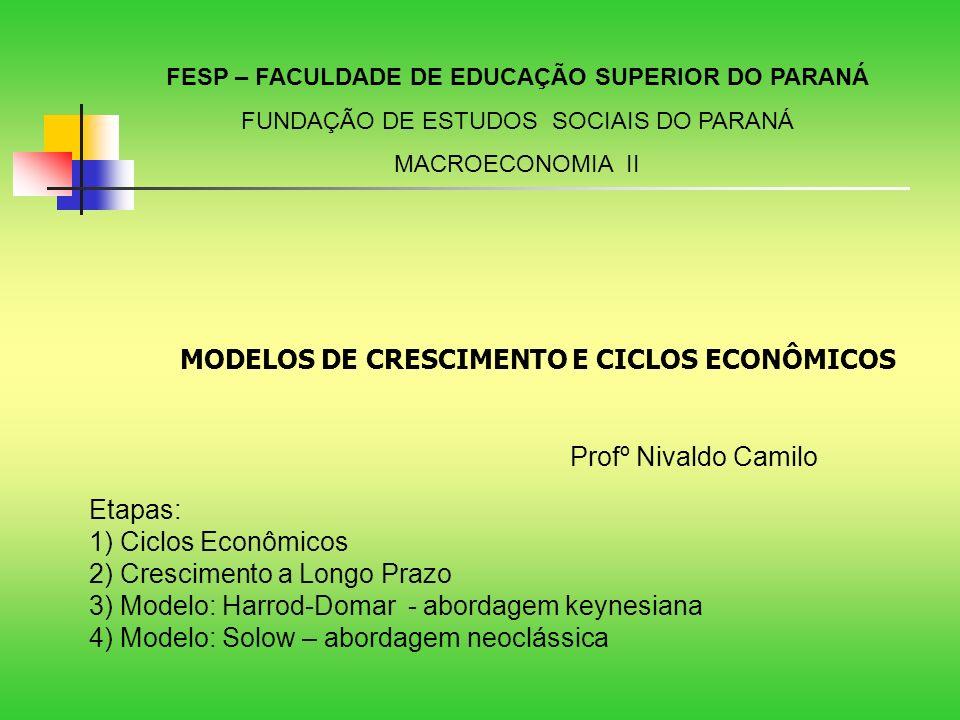 FESP – FACULDADE DE EDUCAÇÃO SUPERIOR DO PARANÁ