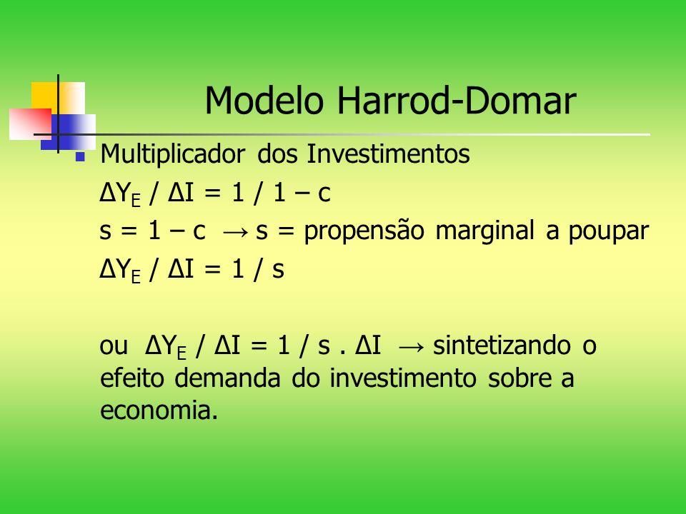 Modelo Harrod-Domar Multiplicador dos Investimentos
