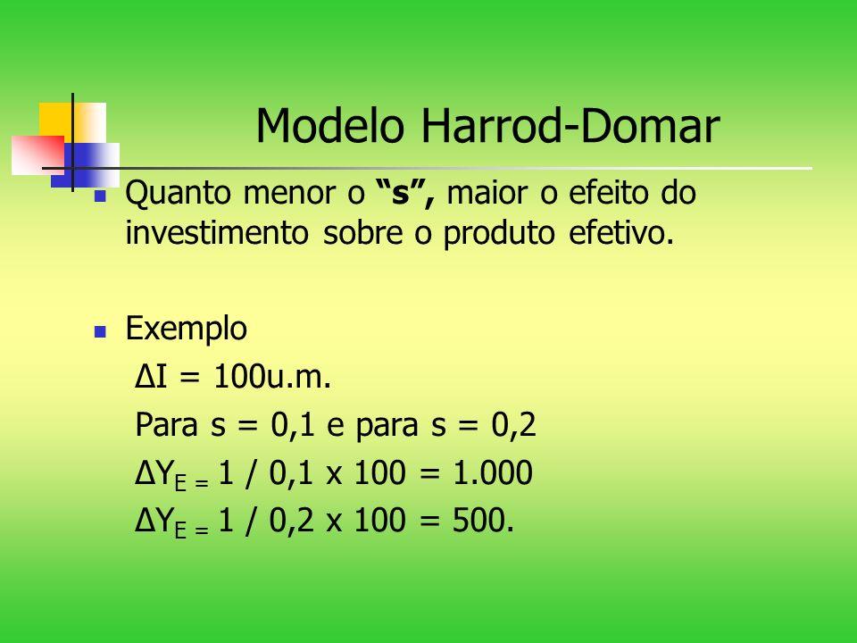 Modelo Harrod-Domar Quanto menor o s , maior o efeito do investimento sobre o produto efetivo. Exemplo.