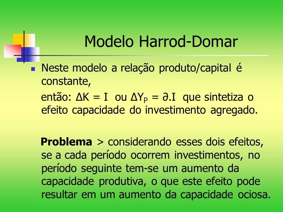 Modelo Harrod-Domar Neste modelo a relação produto/capital é constante,