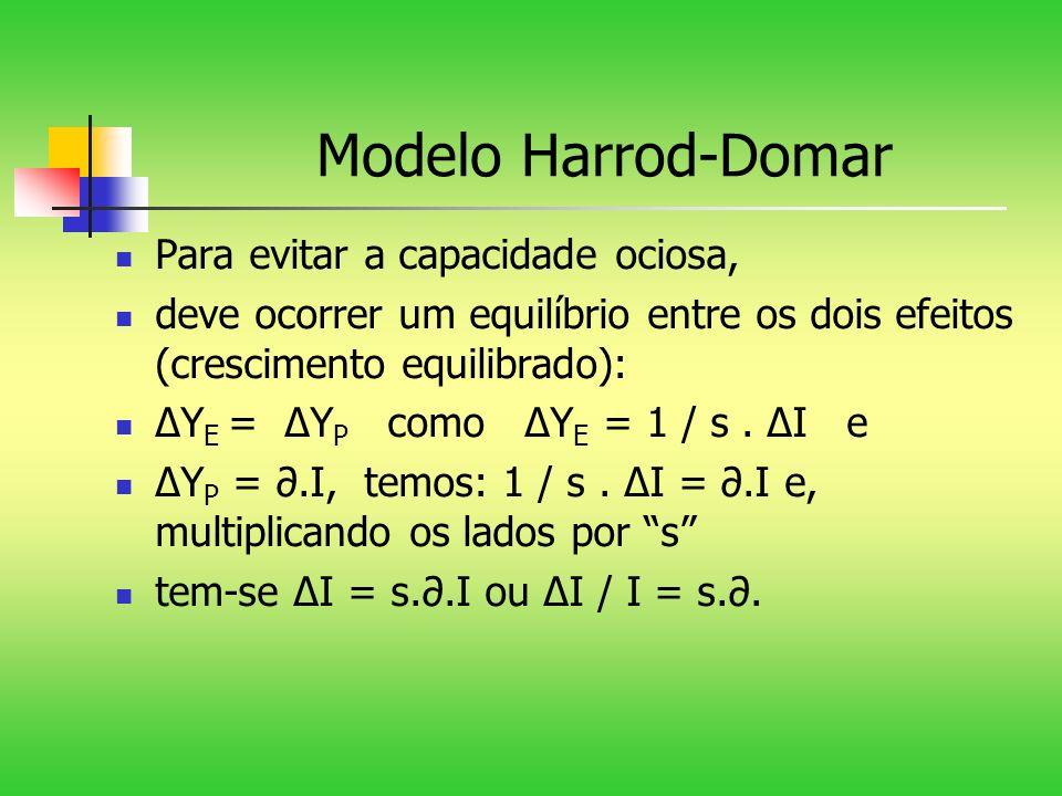 Modelo Harrod-Domar Para evitar a capacidade ociosa,