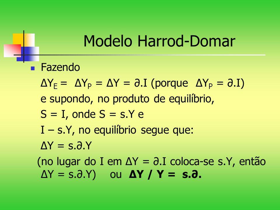 Modelo Harrod-Domar Fazendo ∆YE = ∆YP = ∆Y = ∂.I (porque ∆YP = ∂.I)