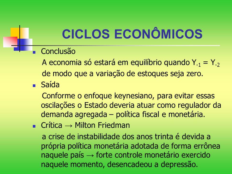 CICLOS ECONÔMICOS Conclusão