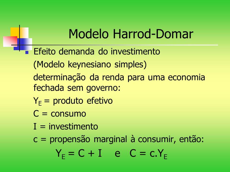 Modelo Harrod-Domar Efeito demanda do investimento