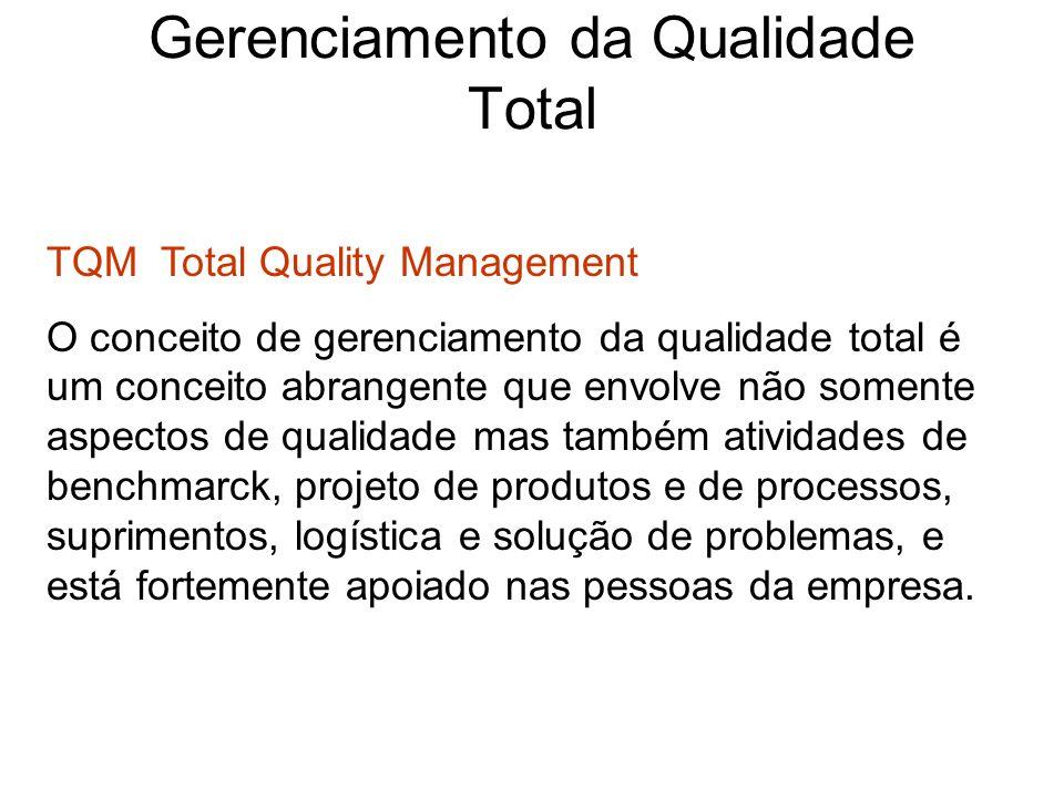 Gerenciamento da Qualidade Total