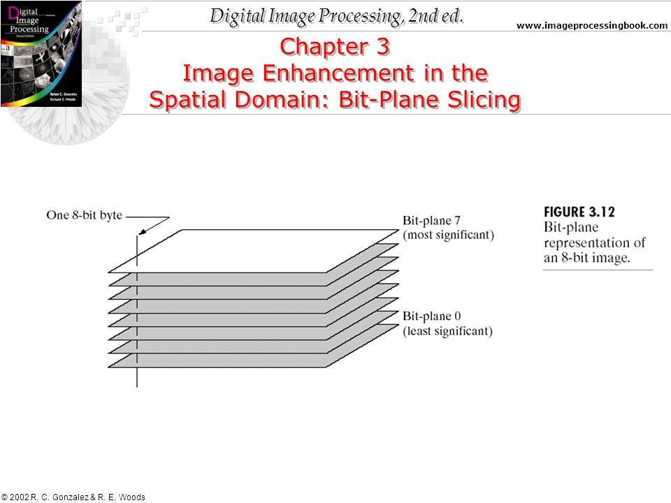 Image Enhancement in the Spatial Domain: Bit-Plane Slicing