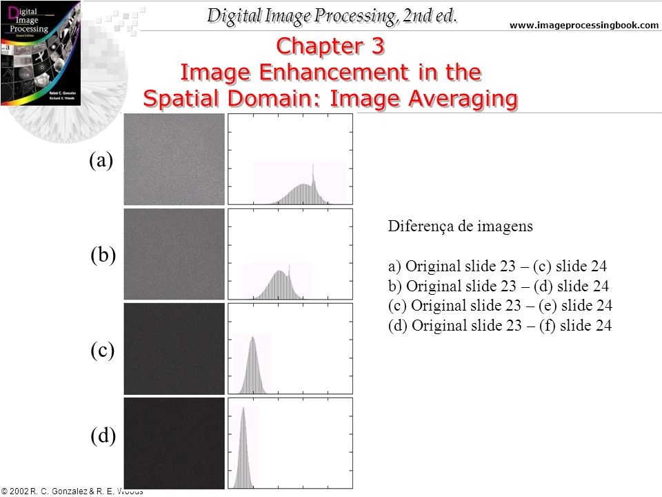 Image Enhancement in the Spatial Domain: Image Averaging
