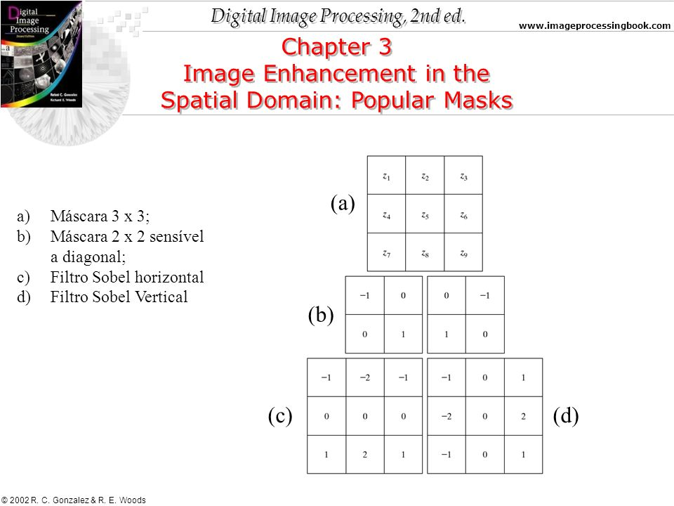 Image Enhancement in the Spatial Domain: Popular Masks