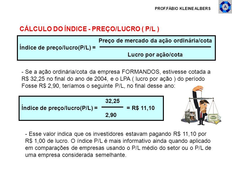CÁLCULO DO ÍNDICE - PREÇO/LUCRO ( P/L )