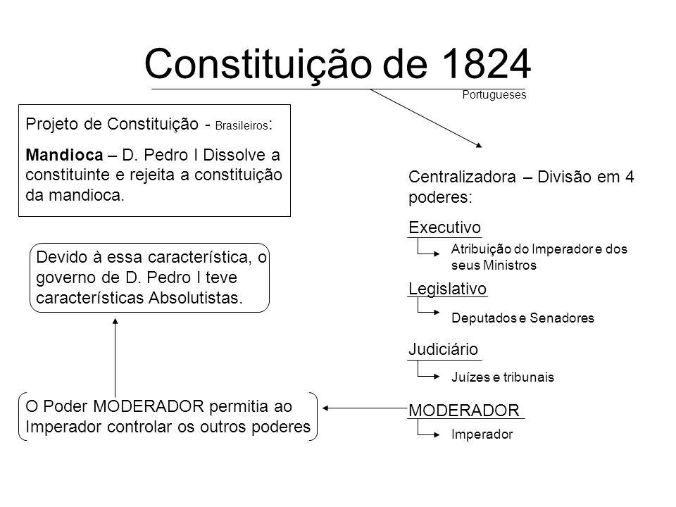 Constituição de 1824 Projeto de Constituição - Brasileiros: