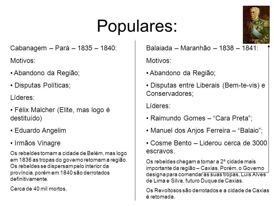 Populares: Cabanagem – Pará – 1835 – 1840: Motivos: