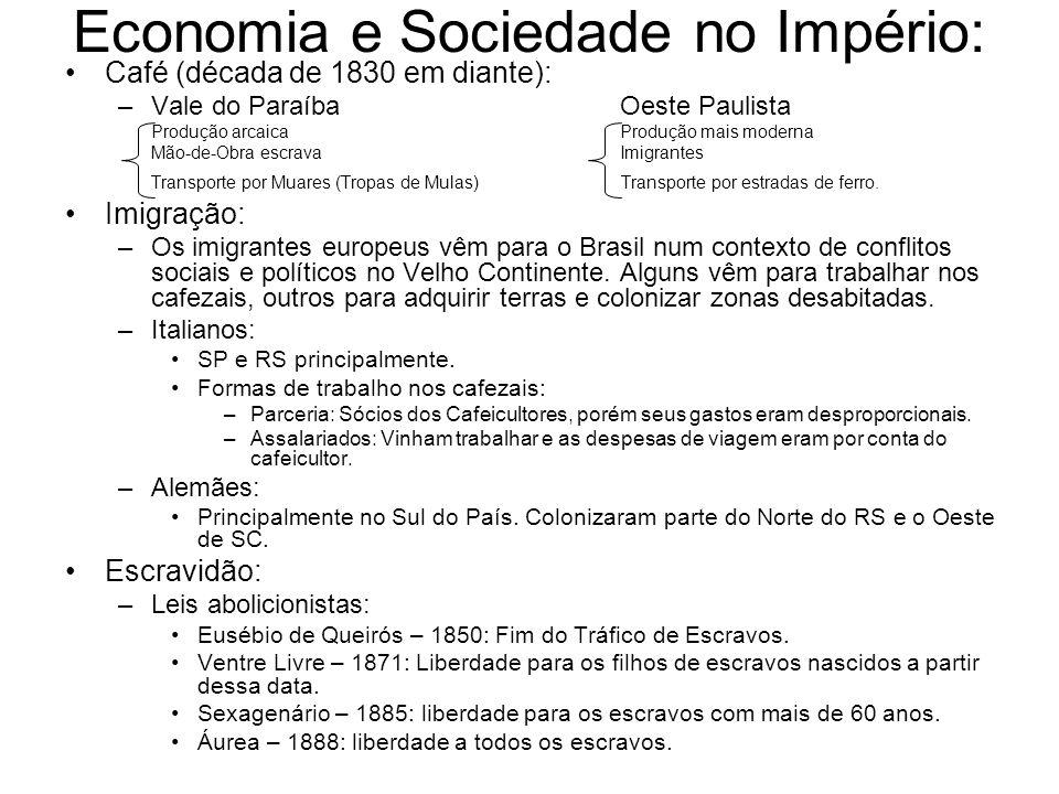 Economia e Sociedade no Império: