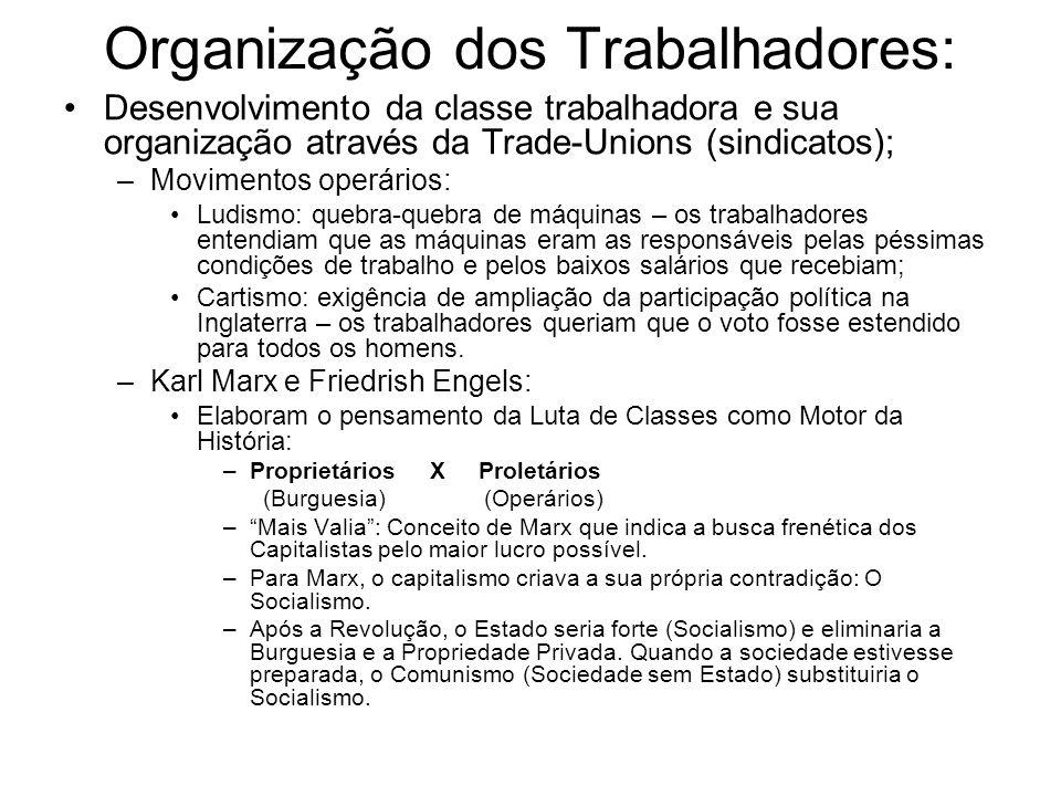 Organização dos Trabalhadores: