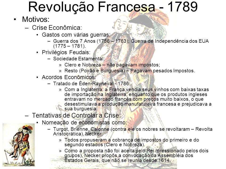 Revolução Francesa - 1789 Motivos: Crise Econômica: